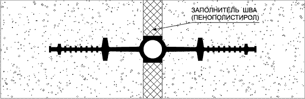 Монтаж гидроизоляционной шпонки тип ДВ