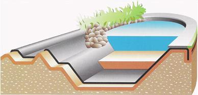 ЭПДМ-мембрана для водоема и резервуара