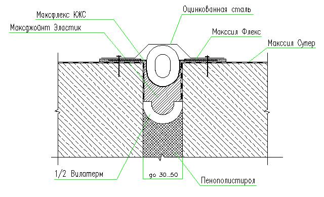 Деформационный шов при новом строительстве и ремонте. Вариант 2.