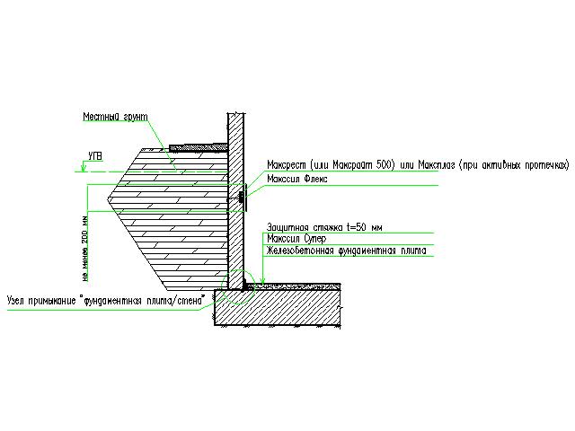 Гидроизоляция монолитного фундамента изнутри при ремонте (реконструкции)