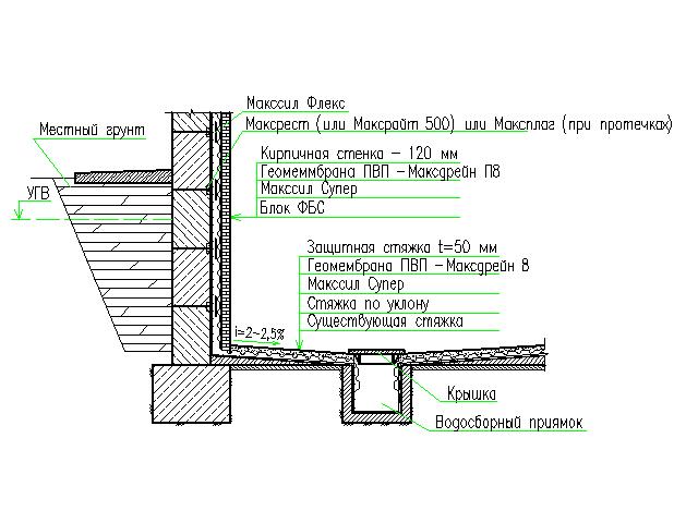 Гидроизоляция фундамента из блоков ФБС изнутри с устройством внутреннего дренажа. Ремонт.