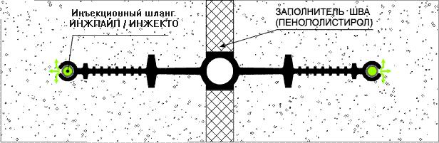 Монтаж гидрошпонки тип ДВС