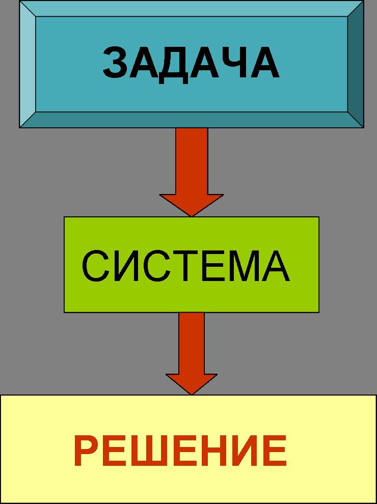 Процессы системы гидроизоляции